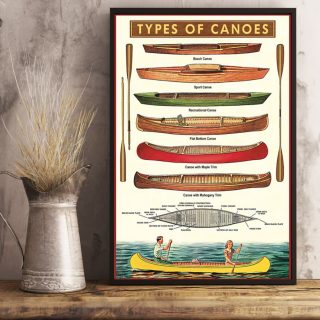 Types Of Canoes Canvas, Canoes Knowledge Vintage Canvas, Wall Art Decor