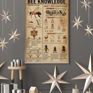 Bee Knowledge Canvas, Anatomy Of Bees, Queen Bee, Worker Bee, Drone Bee, Wall Art Deco